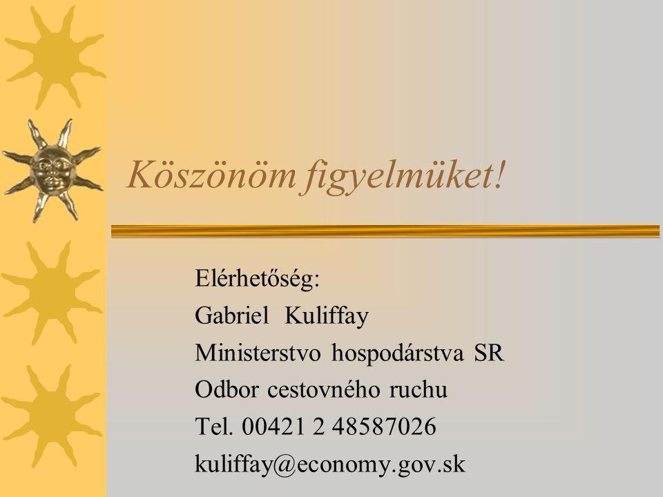 Köszönöm figyelmüket! Elérhetőség: Gabriel Kuliffay Ministerstvo hospodárstva SR Odbor cestovného ruchu Tel. 00421 2 48587026 kuliffay@economy.gov.sk