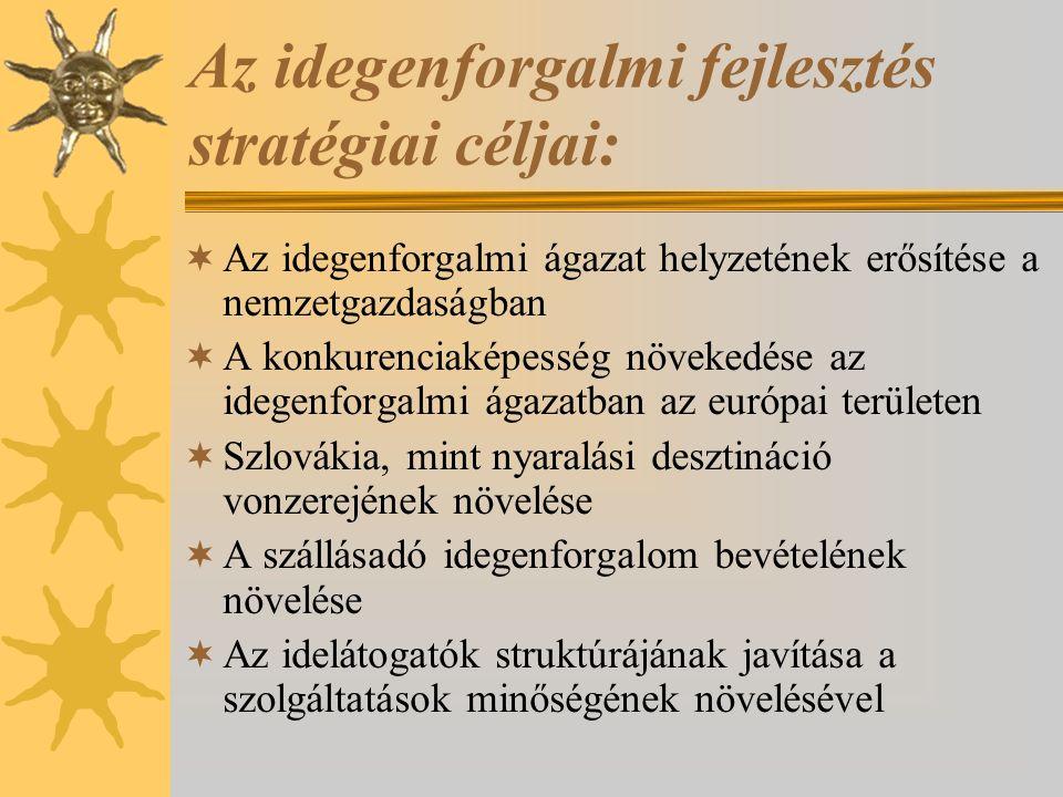 Az idegenforgalmi fejlesztés stratégiai céljai:  Az idegenforgalmi ágazat helyzetének erősítése a nemzetgazdaságban  A konkurenciaképesség növekedés