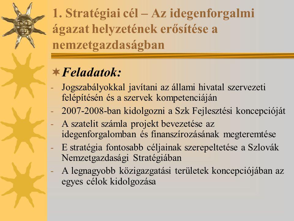 1. Stratégiai cél – Az idegenforgalmi ágazat helyzetének erősítése a nemzetgazdaságban  Feladatok: - Jogszabályokkal javítani az állami hivatal szerv