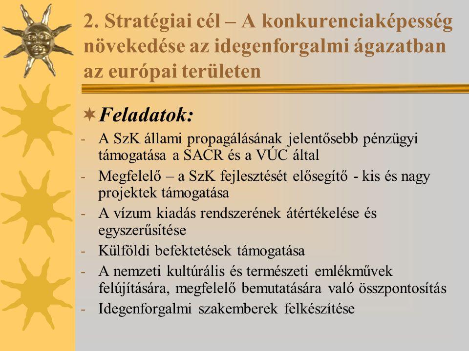 2. Stratégiai cél – A konkurenciaképesség növekedése az idegenforgalmi ágazatban az európai területen  Feladatok: - A SzK állami propagálásának jelen