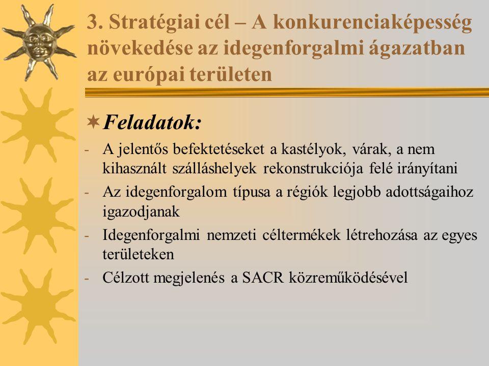 3. Stratégiai cél – A konkurenciaképesség növekedése az idegenforgalmi ágazatban az európai területen  Feladatok: - A jelentős befektetéseket a kasté