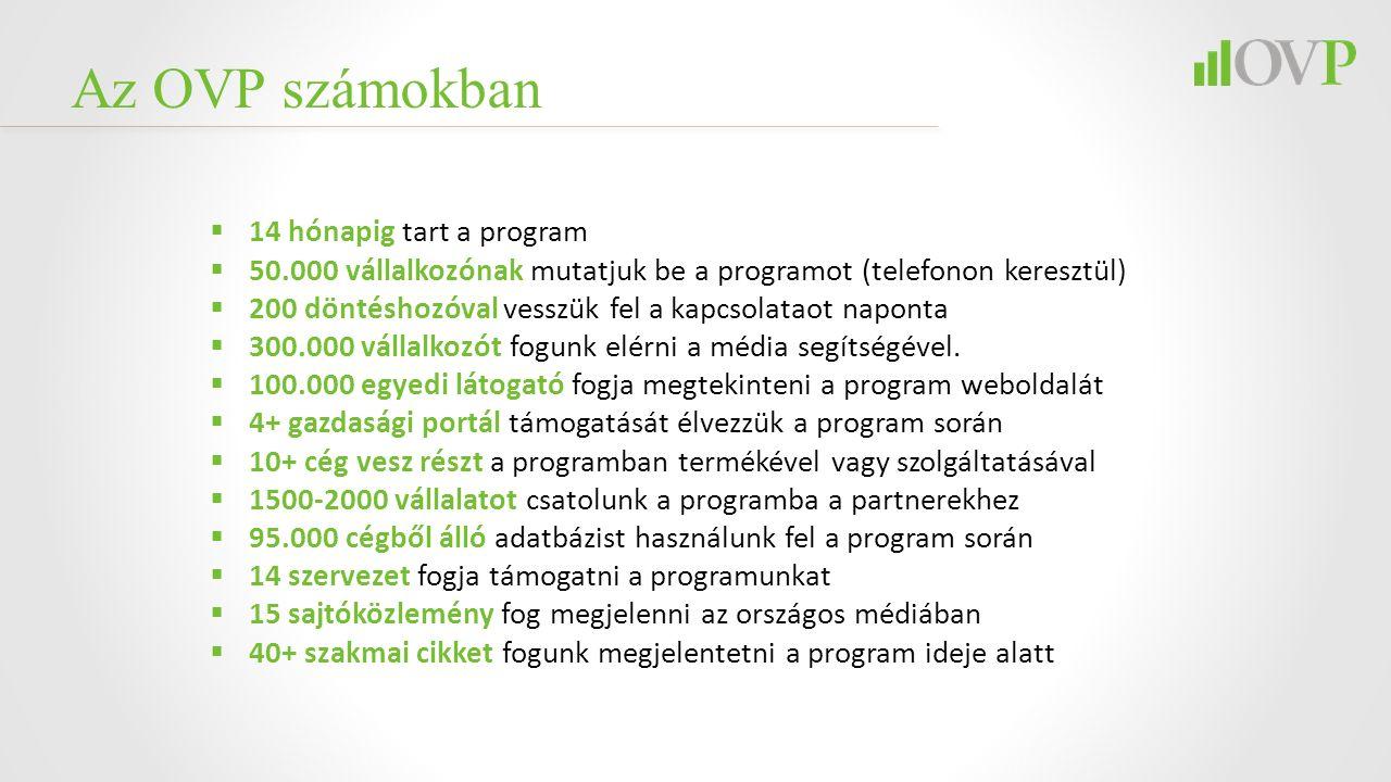 Az OVP számokban  14 hónapig tart a program  50.000 vállalkozónak mutatjuk be a programot (telefonon keresztül)  200 döntéshozóval vesszük fel a ka