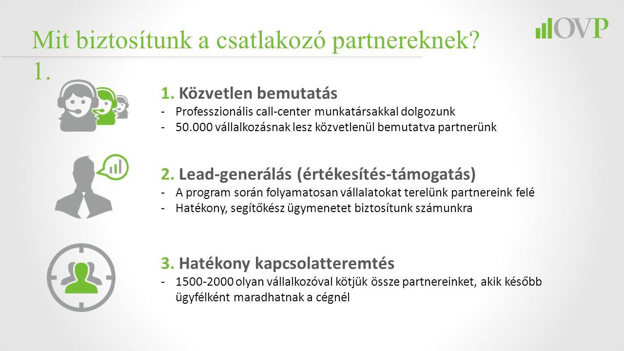 Mit biztosítunk a csatlakozó partnereknek? 1. 1. Közvetlen bemutatás -Professzionális call-center munkatársakkal dolgozunk -50.000 vállalkozásnak lesz