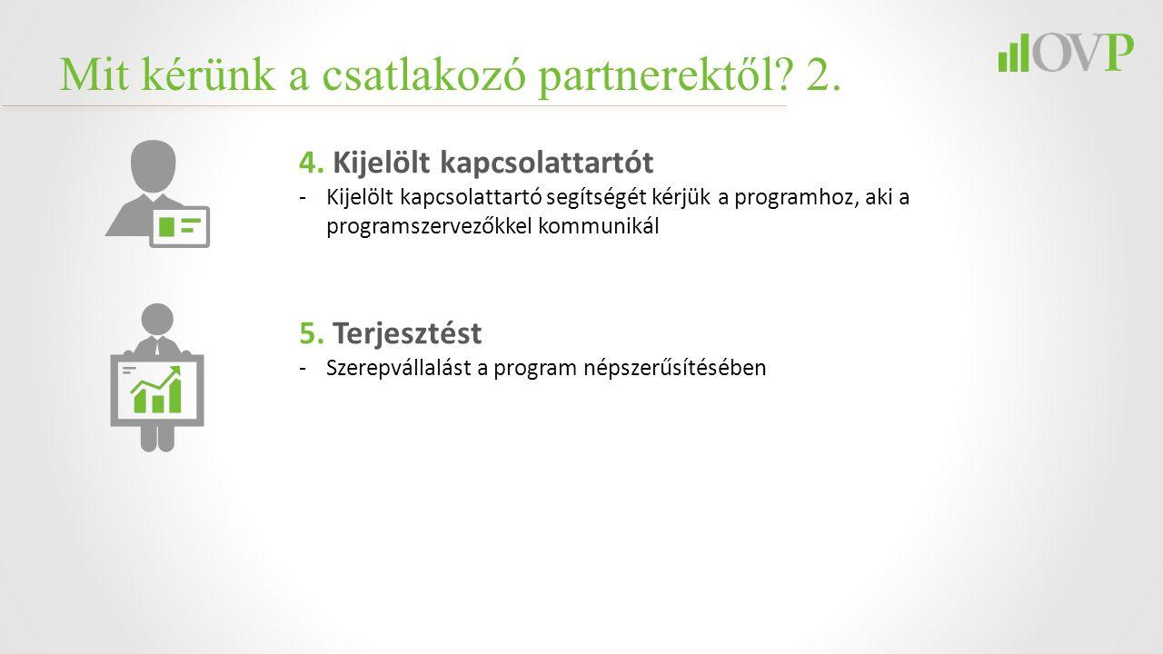 4. Kijelölt kapcsolattartót -Kijelölt kapcsolattartó segítségét kérjük a programhoz, aki a programszervezőkkel kommunikál 5. Terjesztést -Szerepvállal