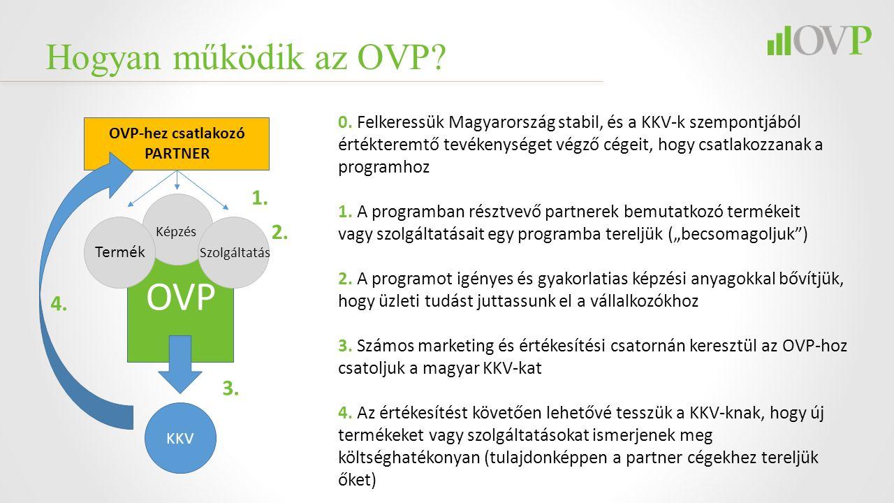 Hogyan működik az OVP? 0. Felkeressük Magyarország stabil, és a KKV-k szempontjából értékteremtő tevékenységet végző cégeit, hogy csatlakozzanak a pro