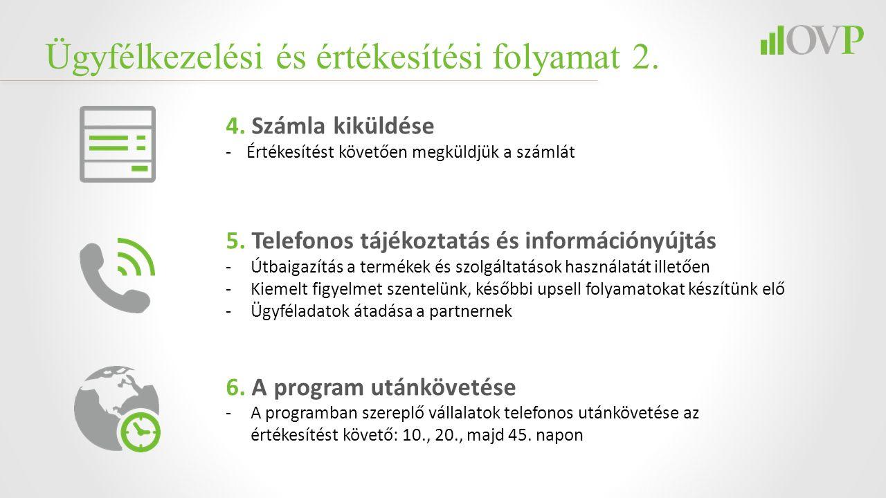 Ügyfélkezelési és értékesítési folyamat 2. 4. Számla kiküldése -Értékesítést követően megküldjük a számlát 5. Telefonos tájékoztatás és információnyúj