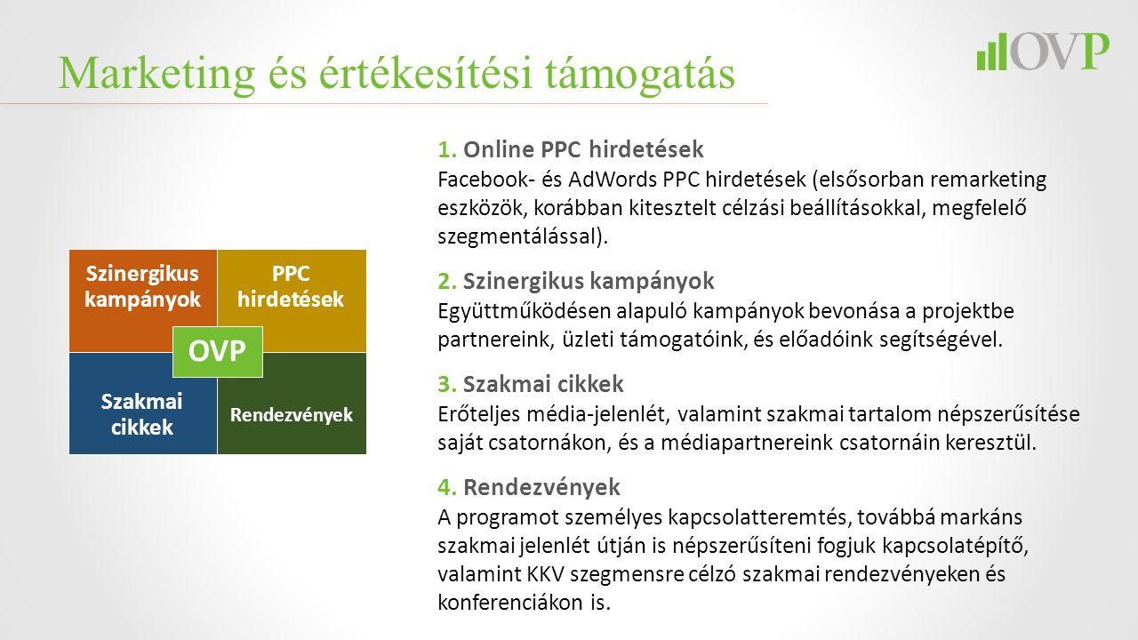 Marketing és értékesítési támogatás 1. Online PPC hirdetések Facebook- és AdWords PPC hirdetések (elsősorban remarketing eszközök, korábban kitesztelt