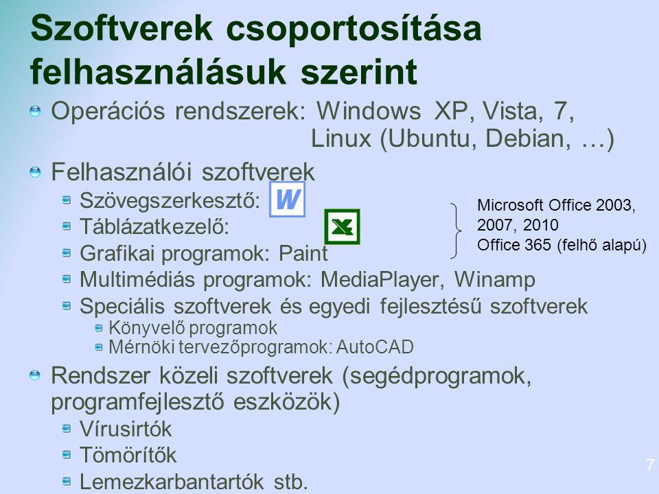 Szoftverek csoportosítása felhasználásuk szerint Operációs rendszerek: Windows XP, Vista, 7, Linux (Ubuntu, Debian, …) Felhasználói szoftverek Szövegszerkesztő: Táblázatkezelő: Grafikai programok: Paint Multimédiás programok: MediaPlayer, Winamp Speciális szoftverek és egyedi fejlesztésű szoftverek Könyvelő programok Mérnöki tervezőprogramok: AutoCAD Rendszer közeli szoftverek (segédprogramok, programfejlesztő eszközök) Vírusirtók Tömörítők Lemezkarbantartók stb.