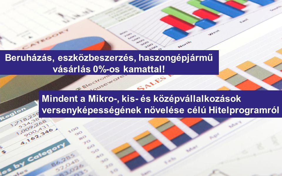 Mindent a Mikro-, kis- és középvállalkozások versenyképességének növelése célú Hitelprogramról Beruházás, eszközbeszerzés, haszongépjármű vásárlás 0%-