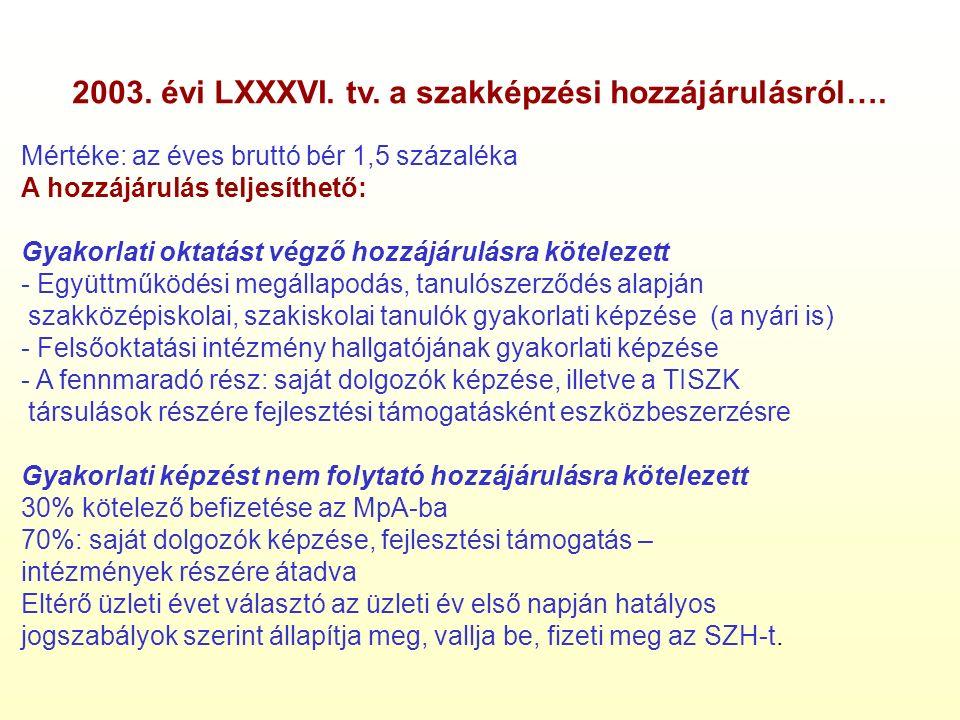2003. évi LXXXVI. tv. a szakképzési hozzájárulásról….