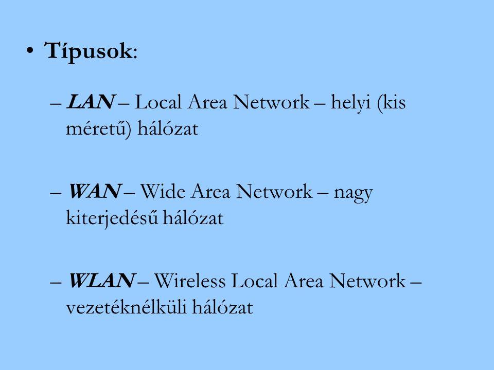 Típusok: –LAN – Local Area Network – helyi (kis méretű) hálózat –WAN – Wide Area Network – nagy kiterjedésű hálózat –WLAN – Wireless Local Area Network – vezetéknélküli hálózat