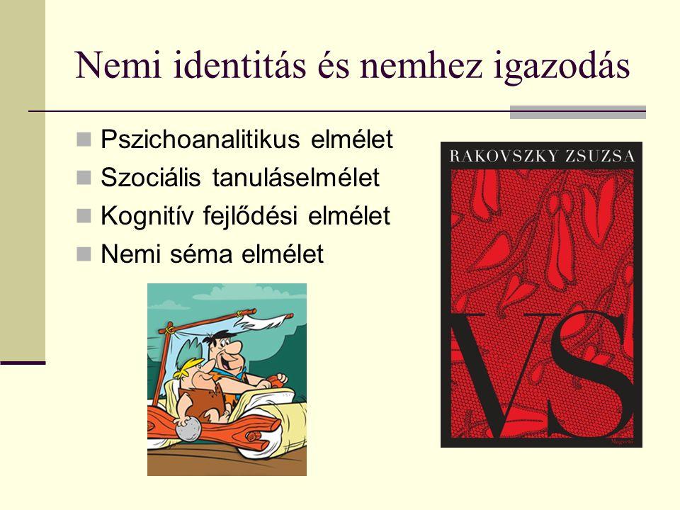 Nemi identitás és nemhez igazodás Pszichoanalitikus elmélet Szociális tanuláselmélet Kognitív fejlődési elmélet Nemi séma elmélet