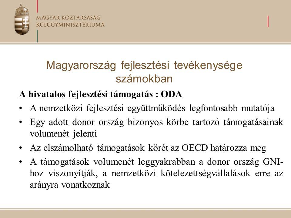Magyarország fejlesztési tevékenysége számokban A hivatalos fejlesztési támogatás : ODA A nemzetközi fejlesztési együttműködés legfontosabb mutatója Egy adott donor ország bizonyos körbe tartozó támogatásainak volumenét jelenti Az elszámolható támogatások körét az OECD határozza meg A támogatások volumenét leggyakrabban a donor ország GNI- hoz viszonyítják, a nemzetközi kötelezettségvállalások erre az arányra vonatkoznak