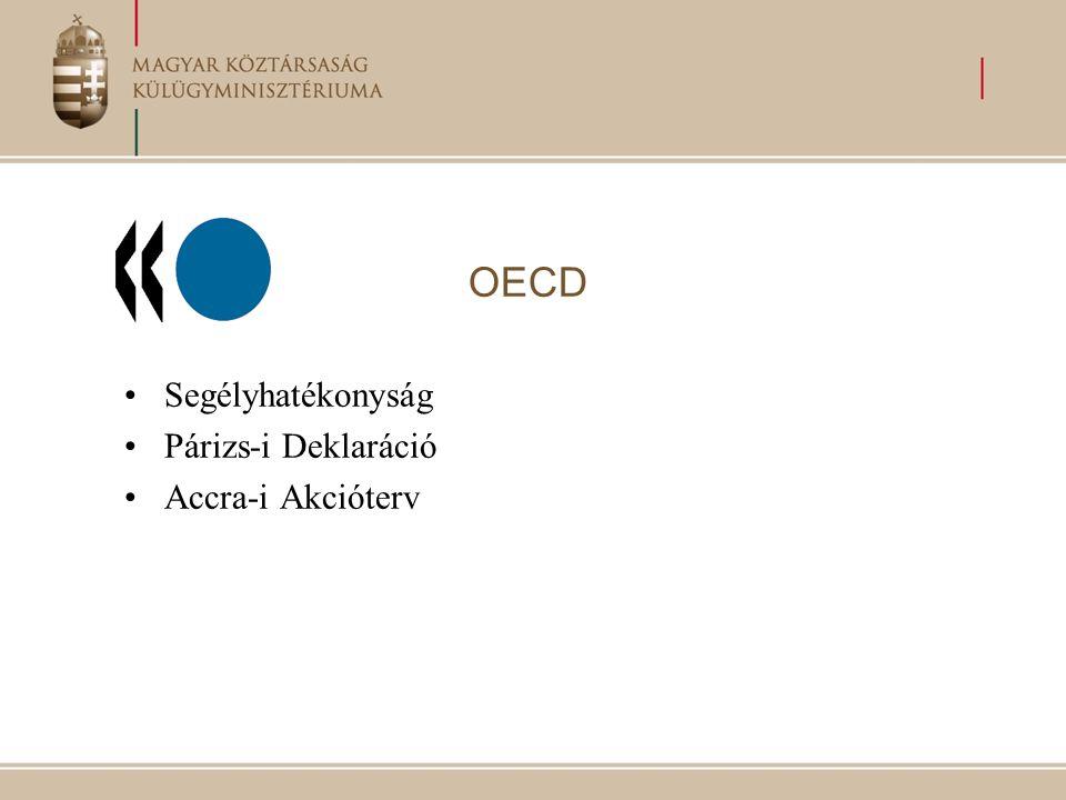 OECD Segélyhatékonyság Párizs-i Deklaráció Accra-i Akcióterv