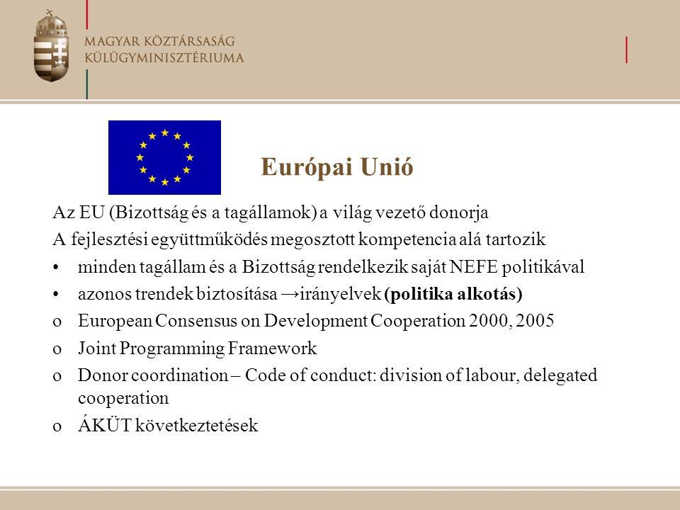 Európai Unió Az EU (Bizottság és a tagállamok) a világ vezető donorja A fejlesztési együttműködés megosztott kompetencia alá tartozik minden tagállam és a Bizottság rendelkezik saját NEFE politikával azonos trendek biztosítása →irányelvek (politika alkotás) oEuropean Consensus on Development Cooperation 2000, 2005 oJoint Programming Framework oDonor coordination – Code of conduct: division of labour, delegated cooperation oÁKÜT következtetések