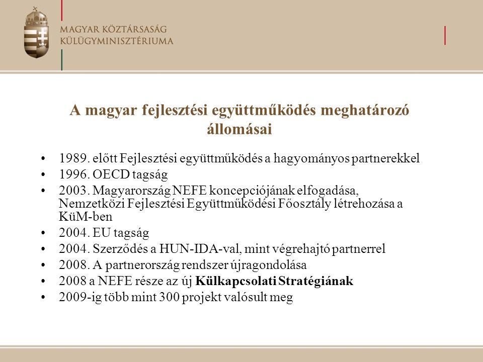 A magyar fejlesztési együttműködés meghatározó állomásai 1989.