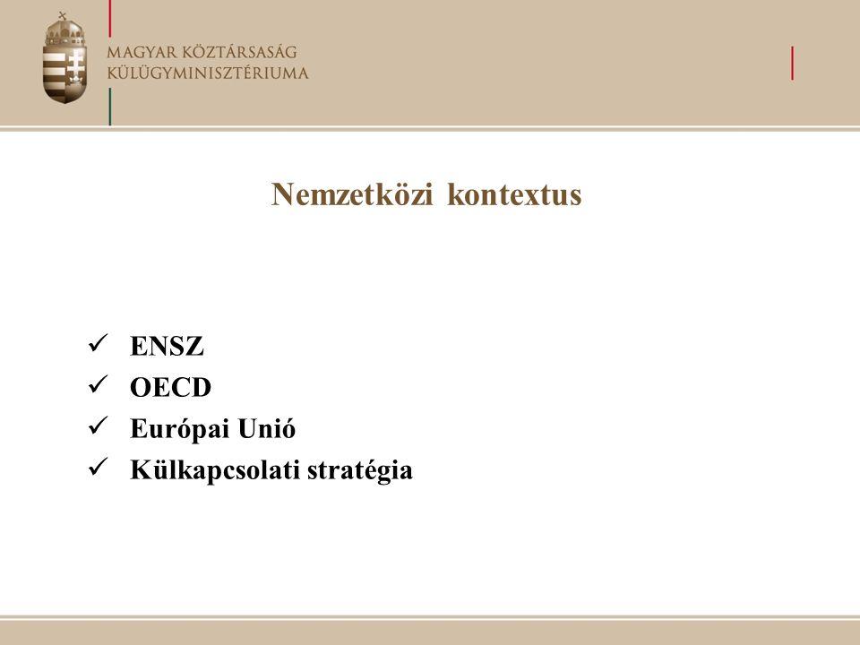 Nemzetközi kontextus ENSZ OECD Európai Unió Külkapcsolati stratégia