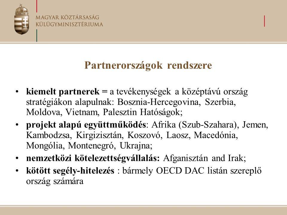 Partnerországok rendszere kiemelt partnerek = a tevékenységek a középtávú ország stratégiákon alapulnak: Bosznia-Hercegovina, Szerbia, Moldova, Vietnam, Palesztin Hatóságok; projekt alapú együttműködés: Afrika (Szub-Szahara), Jemen, Kambodzsa, Kirgizisztán, Koszovó, Laosz, Macedónia, Mongólia, Montenegró, Ukrajna; nemzetközi kötelezettségvállalás: Afganisztán and Irak; kötött segély-hitelezés : bármely OECD DAC listán szereplő ország számára