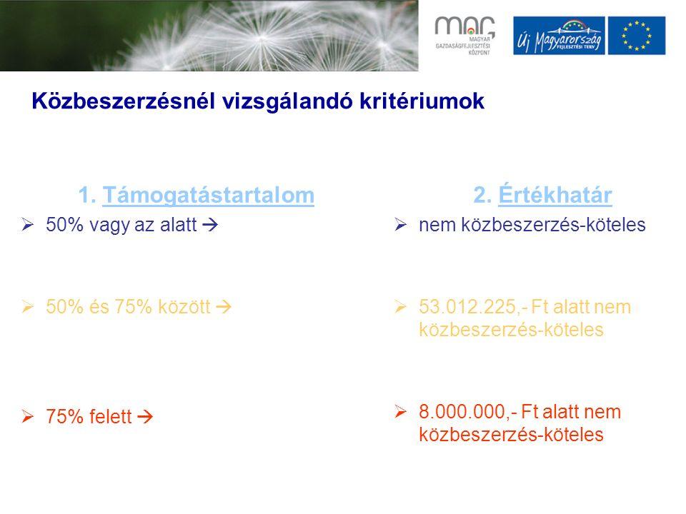 GOP-2009-2.1.1/A Mikro- kis- és középvállalkozások technológia fejlesztése  mikro-, kis- és középvállalkozások  cél: jövedelemtermelő képesség növelése technológiai fejlesztésen, korszerűsítésen keresztül  támogatható: technológiai fejlesztést eredményező beruházás (új, vagy három évnél nem régebbi használt eszköz beszerzése) információs technológia fejlesztése, domain név, honlapkészítés szabványok bevezetése  A támogatás mértéke – az Észak- alföldi Régióban – az összes elszámolható költség 50 - 70 %-a, helyszíntől és cégmérettől függően  Az elbírálás folyamatosan történik, a projekt megkezdése döntés után  Benyújtás: 2009.