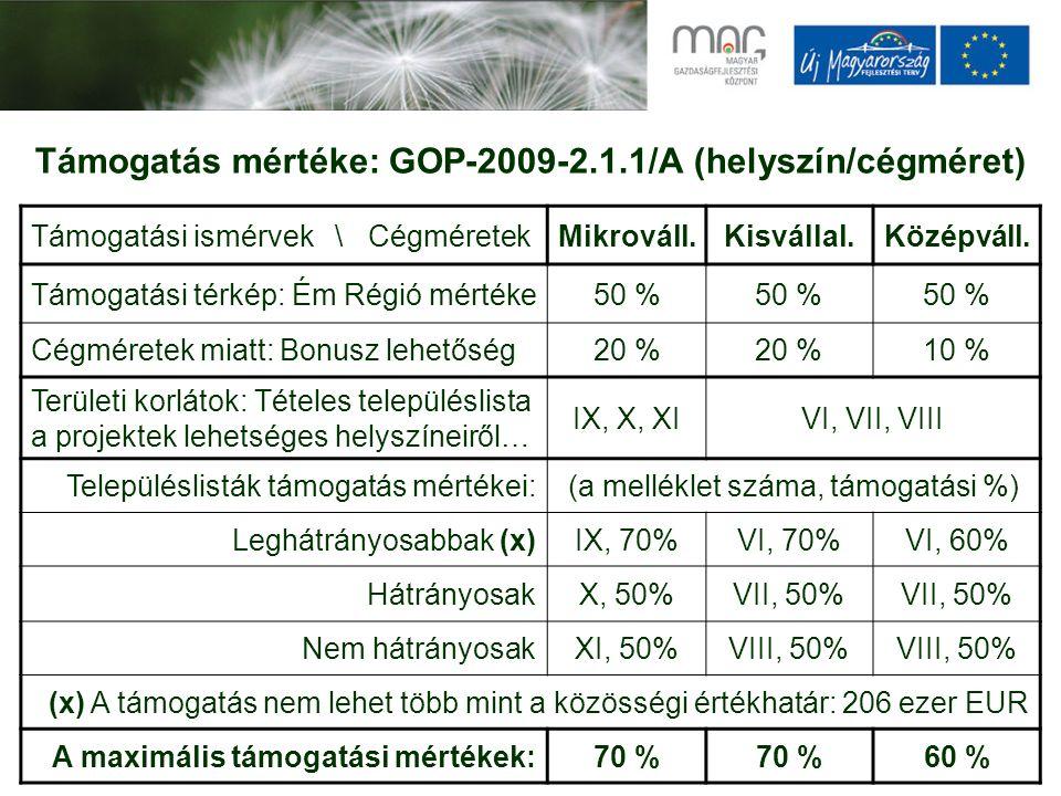 Támogatás mértéke: GOP-2009-2.1.1/A (helyszín/cégméret) Támogatási ismérvek \ CégméretekMikrováll.Kisvállal.Középváll.