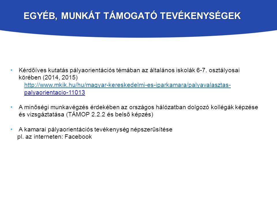 Kérdőíves kutatás pályaorientációs témában az általános iskolák 6-7. osztályosai körében (2014, 2015) http://www.mkik.hu/hu/magyar-kereskedelmi-es-ipa