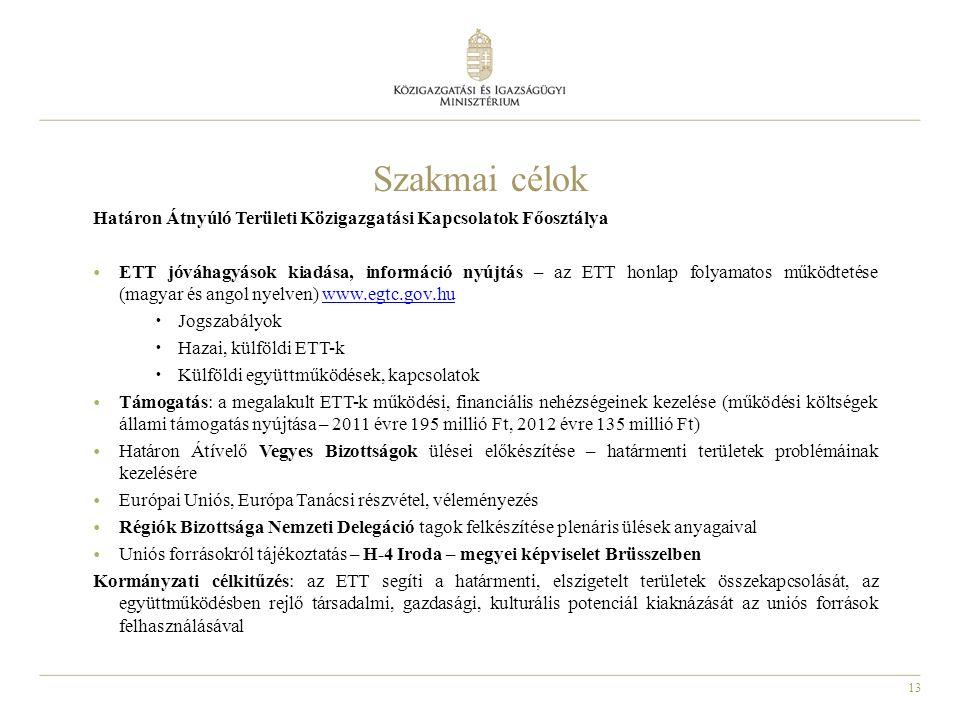 13 Szakmai célok Határon Átnyúló Területi Közigazgatási Kapcsolatok Főosztálya ETT jóváhagyások kiadása, információ nyújtás – az ETT honlap folyamatos működtetése (magyar és angol nyelven) www.egtc.gov.huwww.egtc.gov.hu  Jogszabályok  Hazai, külföldi ETT-k  Külföldi együttműködések, kapcsolatok Támogatás: a megalakult ETT-k működési, financiális nehézségeinek kezelése (működési költségek állami támogatás nyújtása – 2011 évre 195 millió Ft, 2012 évre 135 millió Ft) Határon Átívelő Vegyes Bizottságok ülései előkészítése – határmenti területek problémáinak kezelésére Európai Uniós, Európa Tanácsi részvétel, véleményezés Régiók Bizottsága Nemzeti Delegáció tagok felkészítése plenáris ülések anyagaival Uniós forrásokról tájékoztatás – H-4 Iroda – megyei képviselet Brüsszelben Kormányzati célkitűzés: az ETT segíti a határmenti, elszigetelt területek összekapcsolását, az együttműködésben rejlő társadalmi, gazdasági, kulturális potenciál kiaknázását az uniós források felhasználásával