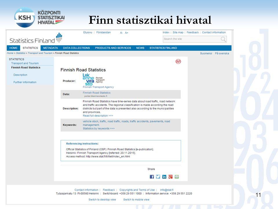 Finn statisztikai hivatal 11