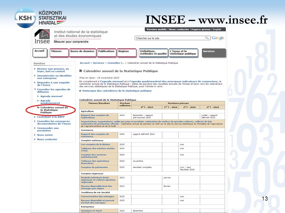 INSEE – www.insee.fr 13