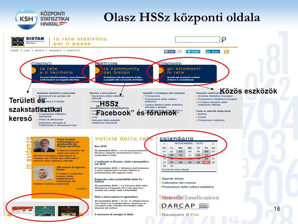 """Olasz HSSz központi oldala 16 Területi és szakstatisztikai kereső """"HSSz Facebook"""" és fórumok Közös eszközök"""