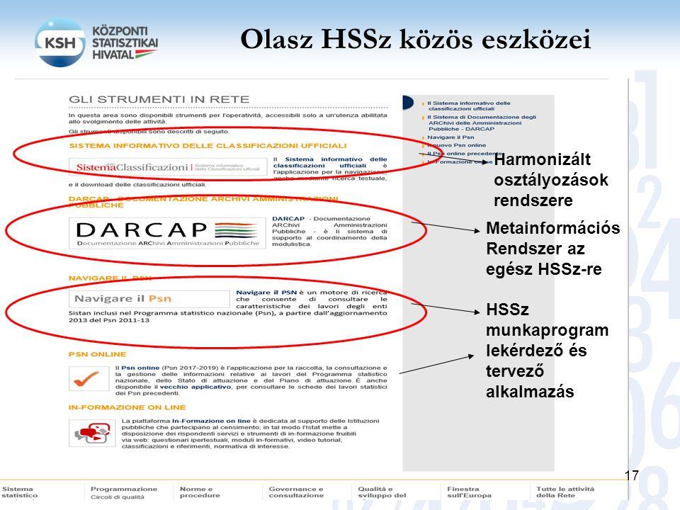 Olasz HSSz közös eszközei 17 Harmonizált osztályozások rendszere Metainformációs Rendszer az egész HSSz-re HSSz munkaprogram lekérdező és tervező alkalmazás