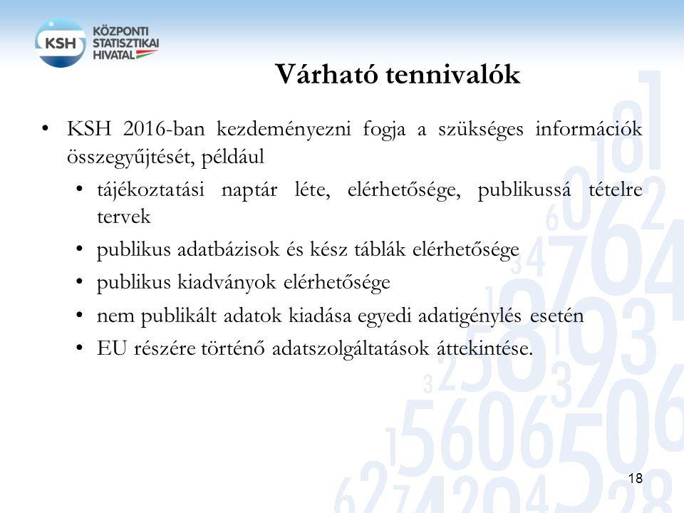 Várható tennivalók KSH 2016-ban kezdeményezni fogja a szükséges információk összegyűjtését, például tájékoztatási naptár léte, elérhetősége, publikussá tételre tervek publikus adatbázisok és kész táblák elérhetősége publikus kiadványok elérhetősége nem publikált adatok kiadása egyedi adatigénylés esetén EU részére történő adatszolgáltatások áttekintése.