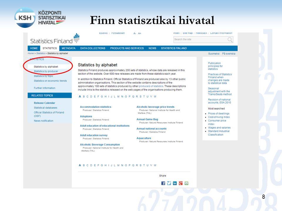 Finn statisztikai hivatal 8