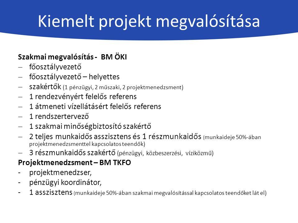 Kiemelt projekt megvalósítása Szakmai megvalósítás - BM ÖKI  főosztályvezető  főosztályvezető – helyettes  szakértők (1 pénzügyi, 2 műszaki, 2 projektmenedzsment)  1 rendezvényért felelős referens  1 átmeneti vízellátásért felelős referens  1 rendszertervező  1 szakmai minőségbiztosító szakértő  2 teljes munkaidős asszisztens és 1 részmunkaidős ( munkaideje 50%-ában projektmenedzsmenttel kapcsolatos teendők)  3 részmunkaidős szakértő (pénzügyi, közbeszerzési, víziközmű) Projektmenedzsment – BM TKFO -projektmenedzser, -pénzügyi koordinátor, -1 asszisztens ( munkaideje 50%-ában szakmai megvalósítással kapcsolatos teendőket lát el)