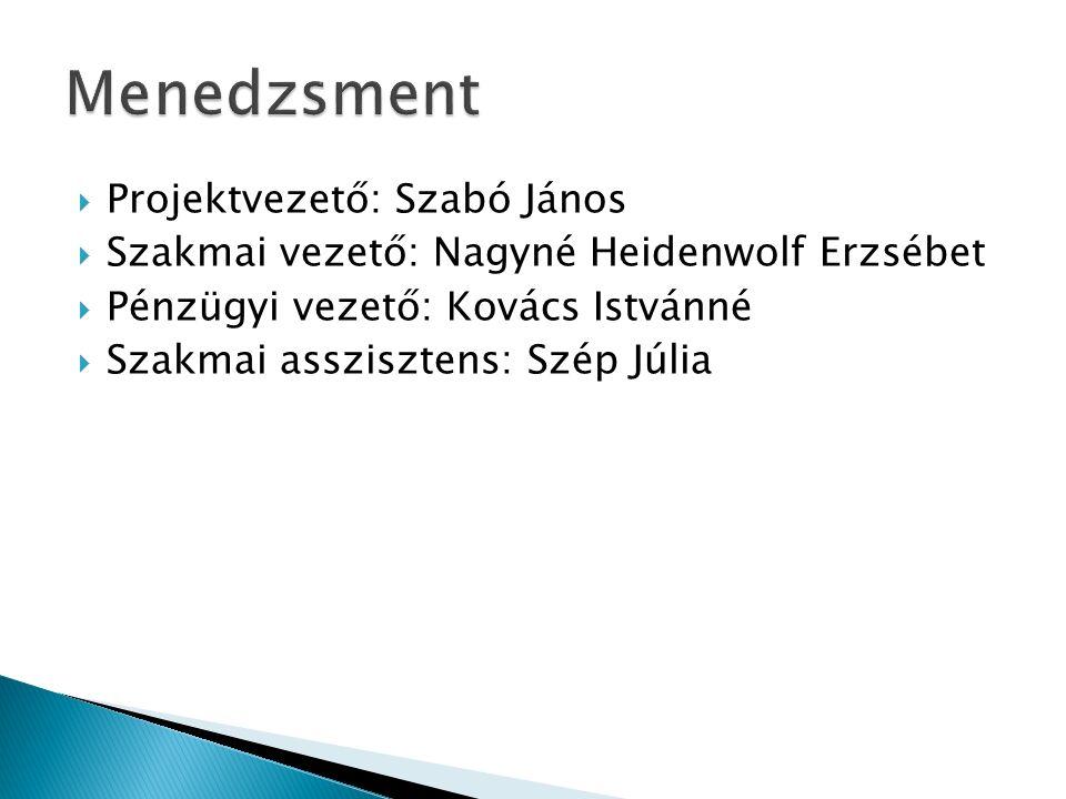  Projektvezető: Szabó János  Szakmai vezető: Nagyné Heidenwolf Erzsébet  Pénzügyi vezető: Kovács Istvánné  Szakmai asszisztens: Szép Júlia