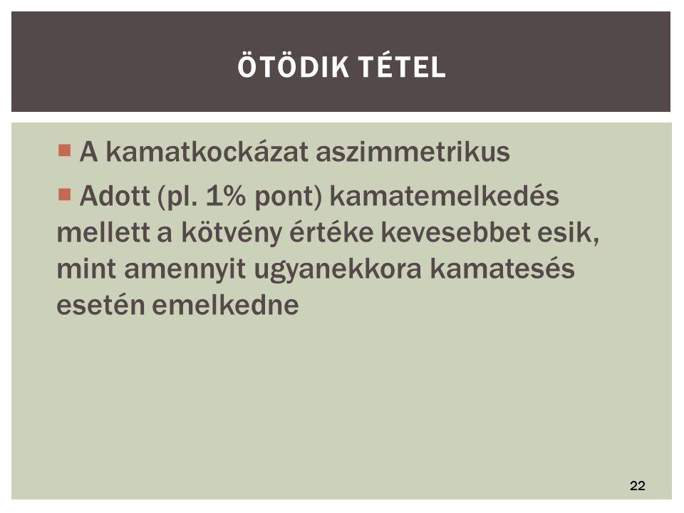  A kamatkockázat aszimmetrikus  Adott (pl.
