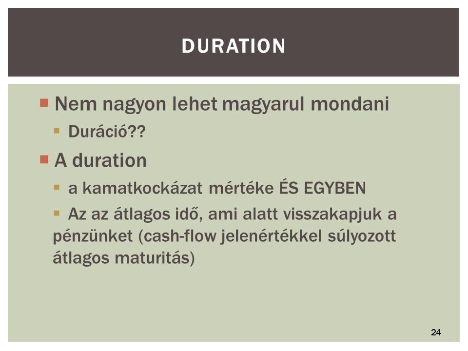  Nem nagyon lehet magyarul mondani  Duráció .