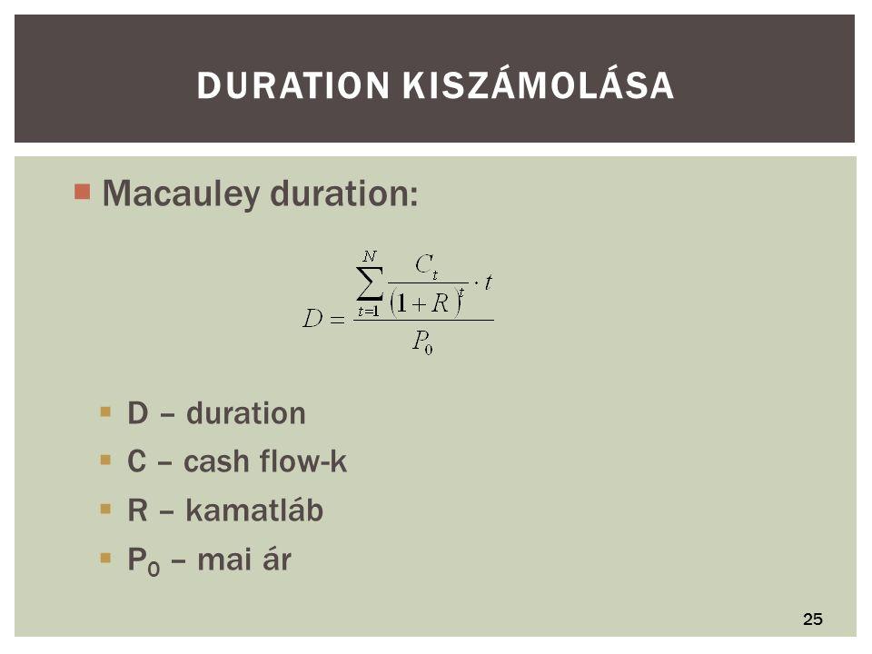  Macauley duration:  D – duration  C – cash flow-k  R – kamatláb  P 0 – mai ár 25 DURATION KISZÁMOLÁSA