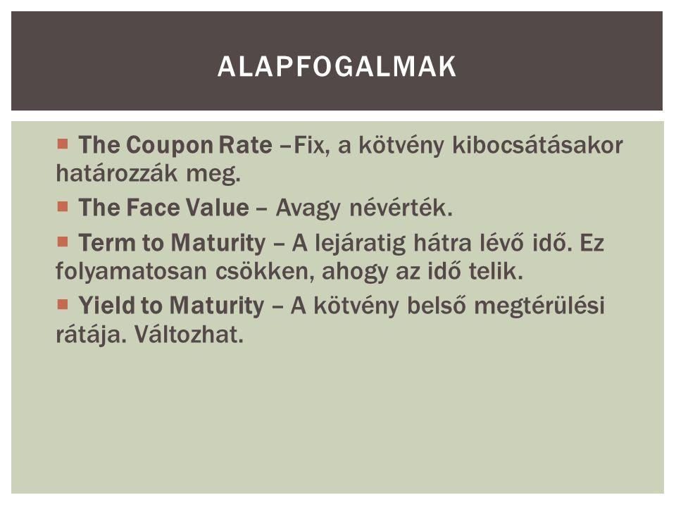 ALAPFOGALMAK  The Coupon Rate –Fix, a kötvény kibocsátásakor határozzák meg.