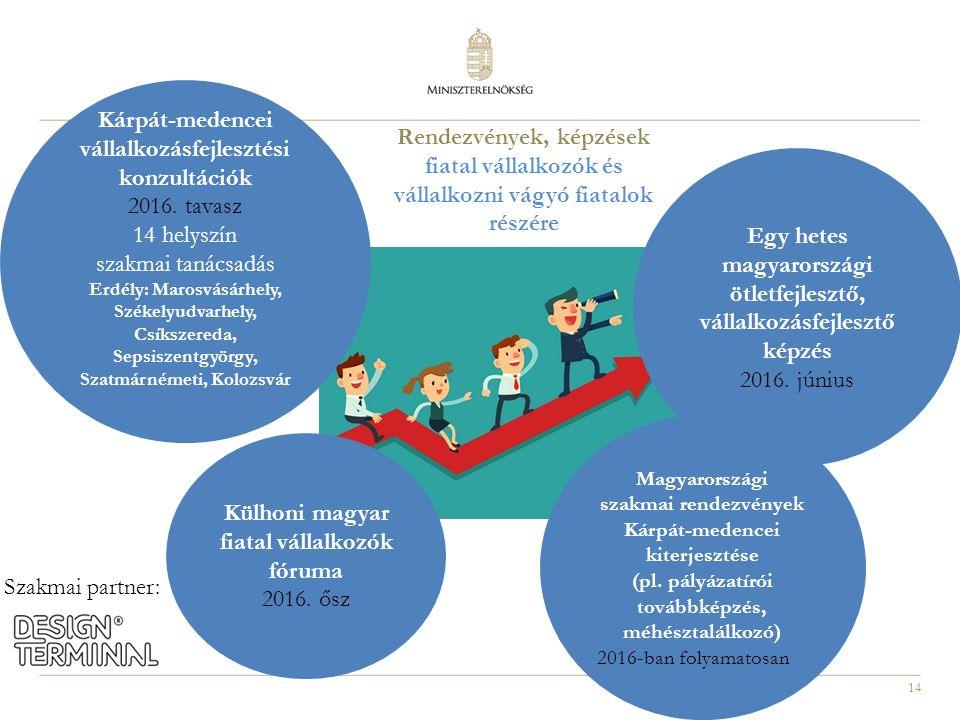14 Kárpát-medencei vállalkozásfejlesztési konzultációk 2016.