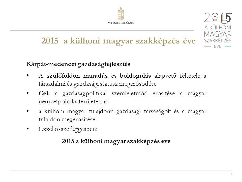 4 Kárpát-medencei gazdaságfejlesztés A szülőföldön maradás és boldogulás alapvető feltétele a társadalmi és gazdasági státusz megerősödése Cél: a gazdaságpolitikai szemléletmód erősítése a magyar nemzetpolitika területén is a külhoni magyar tulajdonú gazdasági társaságok és a magyar tulajdon megerősítése Ezzel összefüggésben: 2015 a külhoni magyar szakképzés éve