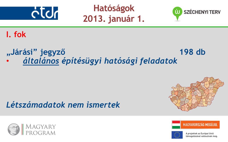 """I. fok """"Járási"""" jegyző 198 db általános építésügyi hatósági feladatok Létszámadatok nem ismertek Hatóságok 2013. január 1."""