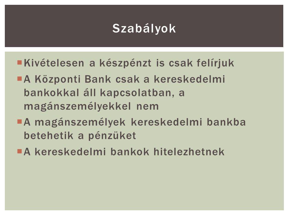  Kivételesen a készpénzt is csak felírjuk  A Központi Bank csak a kereskedelmi bankokkal áll kapcsolatban, a magánszemélyekkel nem  A magánszemélyek kereskedelmi bankba betehetik a pénzüket  A kereskedelmi bankok hitelezhetnek Szabályok