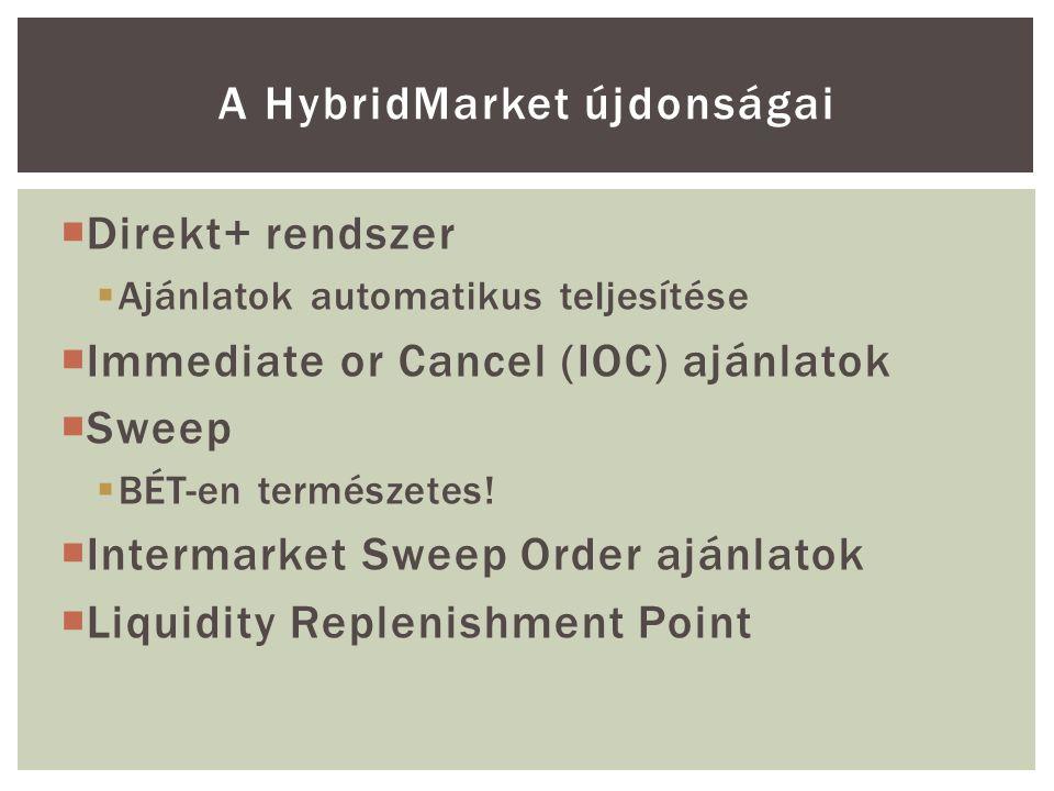  Direkt+ rendszer  Ajánlatok automatikus teljesítése  Immediate or Cancel (IOC) ajánlatok  Sweep  BÉT-en természetes.