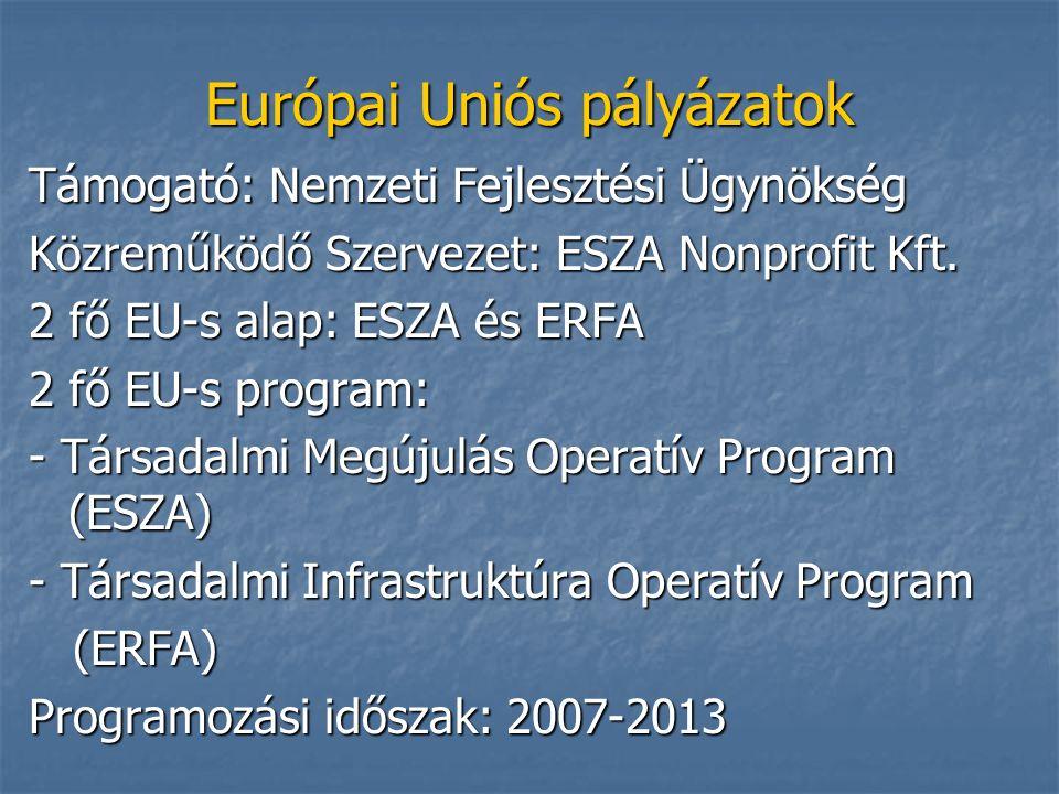 Európai Uniós pályázatok Támogató: Nemzeti Fejlesztési Ügynökség Közreműködő Szervezet: ESZA Nonprofit Kft.