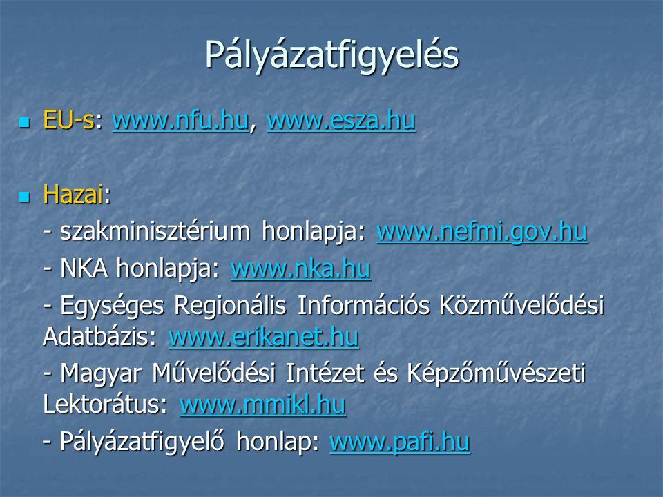 Pályázatfigyelés EU-s: www.nfu.hu, www.esza.hu EU-s: www.nfu.hu, www.esza.huwww.nfu.huwww.esza.huwww.nfu.huwww.esza.hu Hazai: Hazai: - szakminisztérium honlapja: www.nefmi.gov.hu - NKA honlapja: www.nka.hu www.nka.hu - Egységes Regionális Információs Közművelődési Adatbázis: www.erikanet.hu www.erikanet.hu - Magyar Művelődési Intézet és Képzőművészeti Lektorátus: www.mmikl.hu www.mmikl.hu - Pályázatfigyelő honlap: www.pafi.hu - Pályázatfigyelő honlap: www.pafi.huwww.pafi.hu