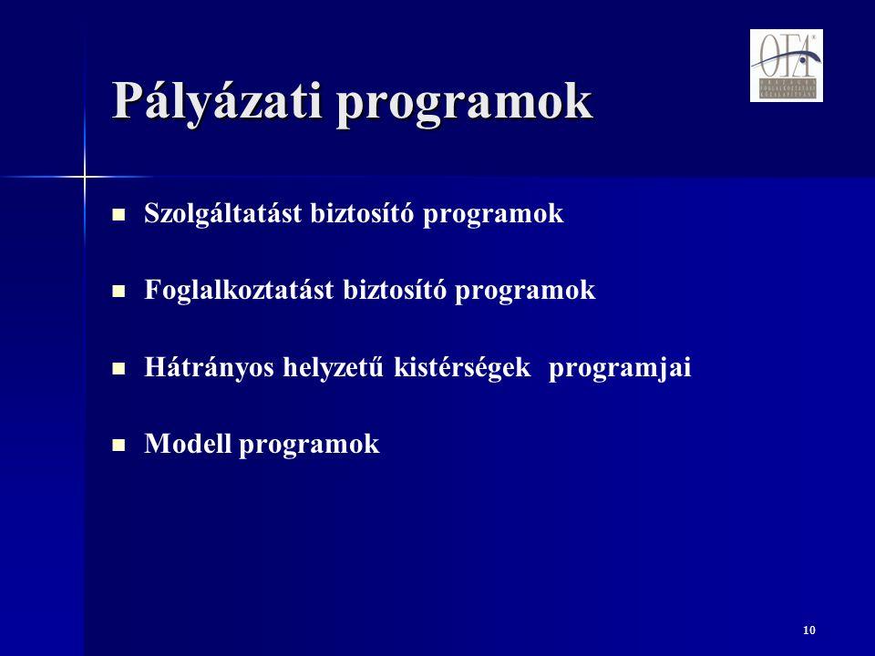 10 Pályázati programok Szolgáltatást biztosító programok Foglalkoztatást biztosító programok Hátrányos helyzetű kistérségek programjai Modell programok