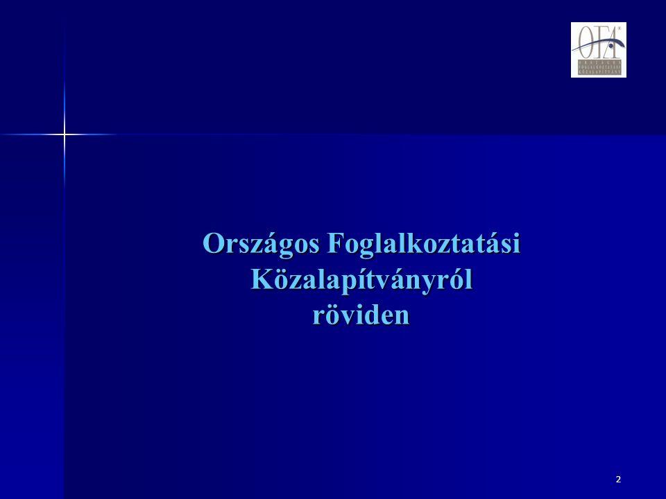 2 Országos Foglalkoztatási Közalapítványról röviden
