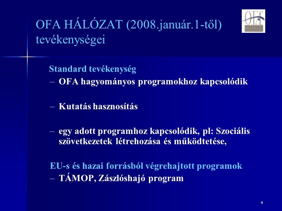 4 OFA HÁLÓZAT (2008.január.1-től) tevékenységei Standard tevékenység – –OFA hagyományos programokhoz kapcsolódik – –Kutatás hasznosítás – –egy adott programhoz kapcsolódik, pl: Szociális szövetkezetek létrehozása és működtetése, EU-s és hazai forrásból végrehajtott programok – –TÁMOP, Zászlóshajó program