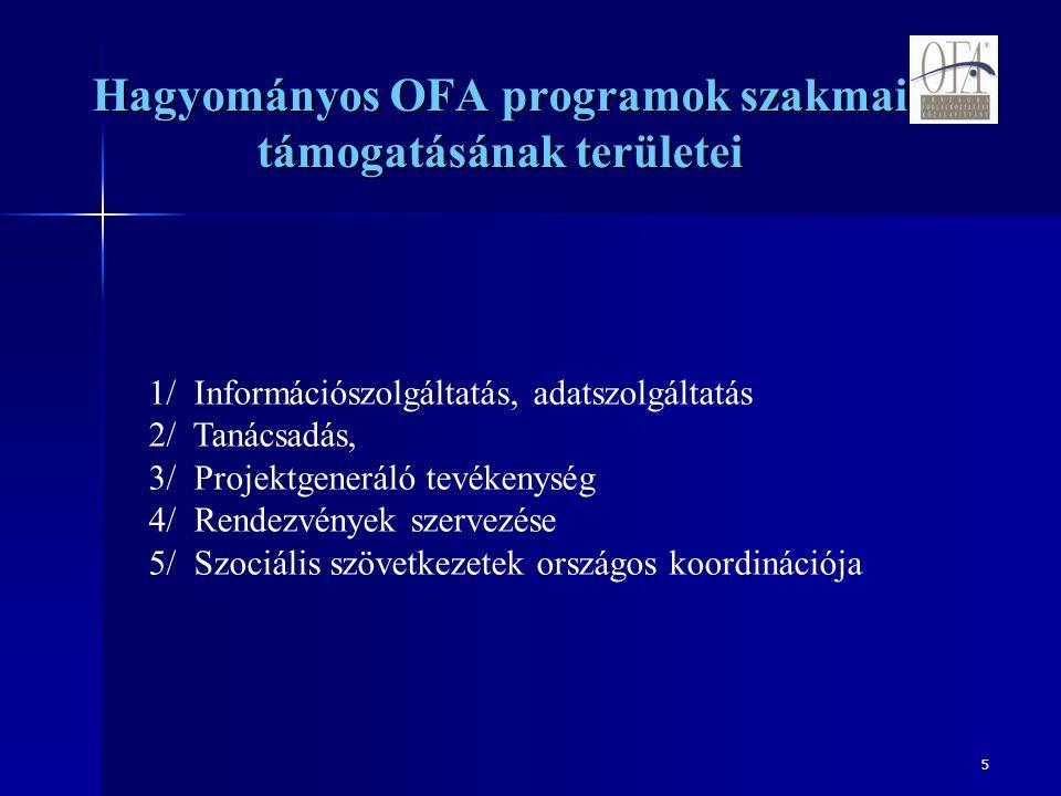 5 Hagyományos OFA programok szakmai támogatásának területei 1/ Információszolgáltatás, adatszolgáltatás 2/ Tanácsadás, 3/ Projektgeneráló tevékenység 4/ Rendezvények szervezése 5/ Szociális szövetkezetek országos koordinációja