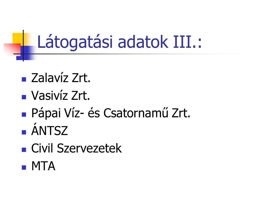 Látogatási adatok III.: Zalavíz Zrt. Vasivíz Zrt.